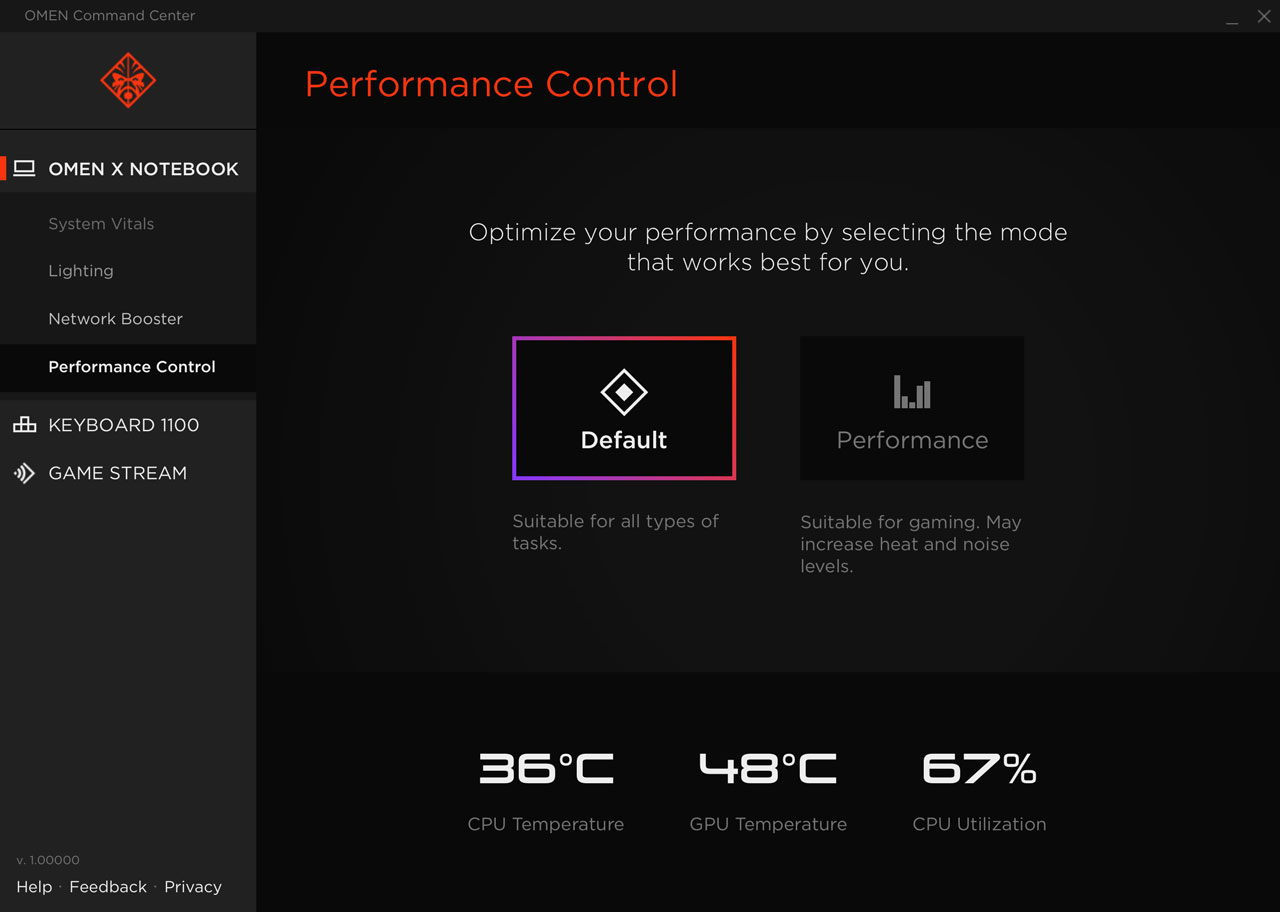 PERFORMANCE CONTROL